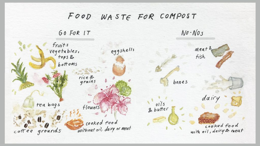 Food waste to compost