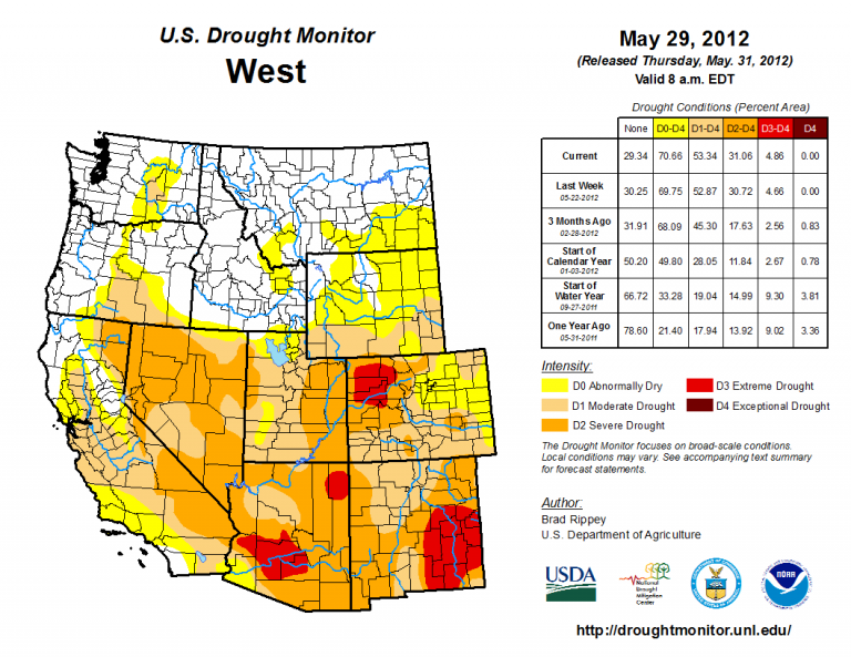 United States Drought Monitor Map 2012