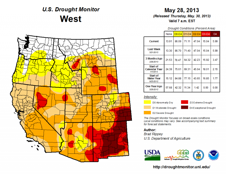 United States Drought Monitor Map 2013