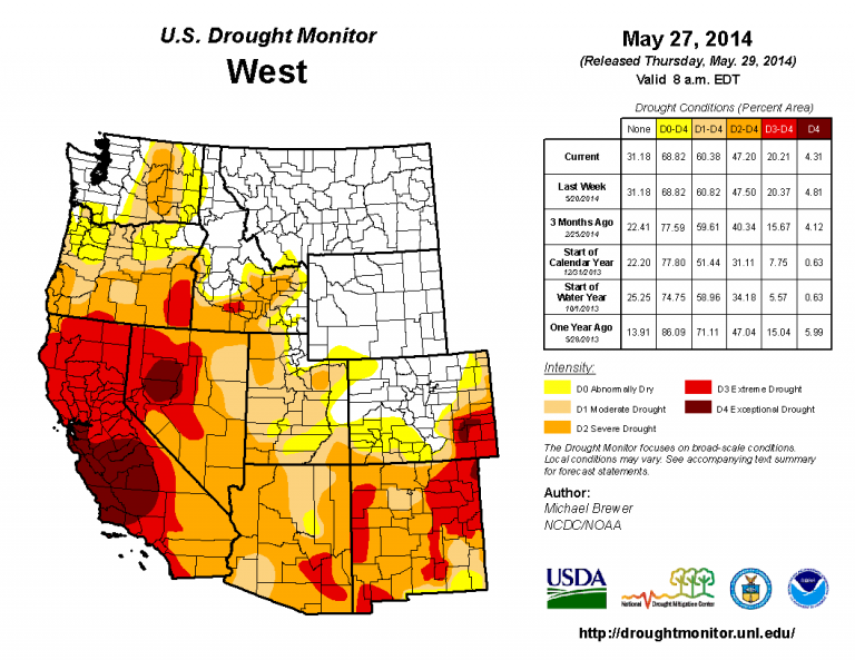 United States Drought Monitor Map 2014