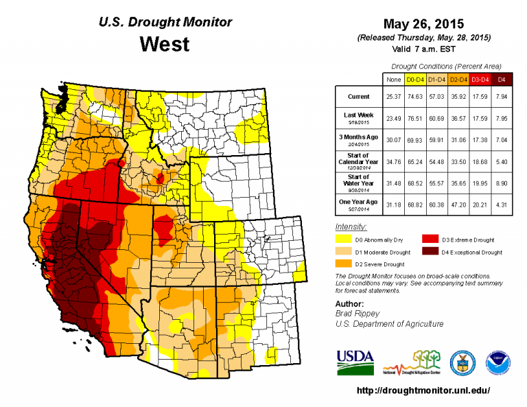 United States Drought Monitor Map 2015