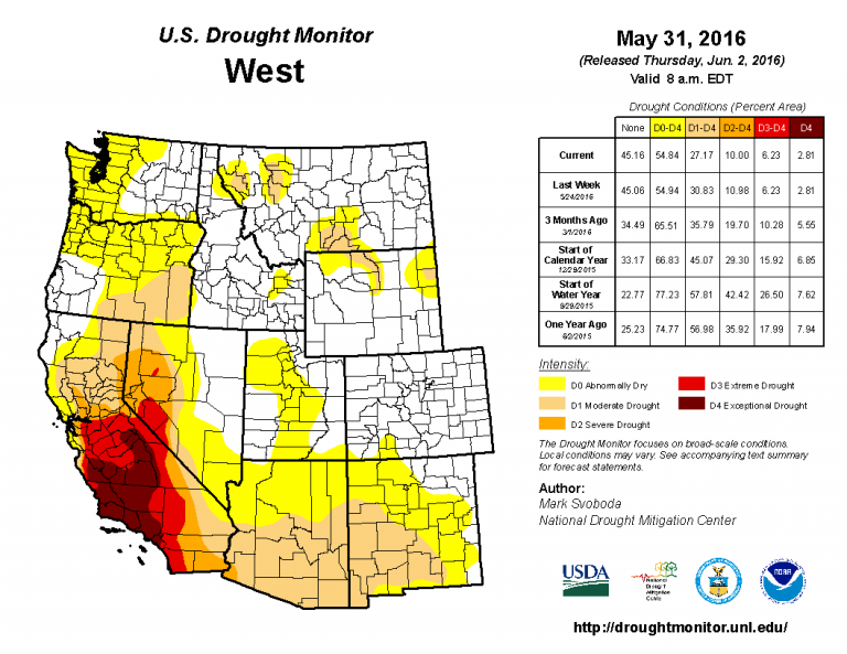 United States Drought Monitor 2016
